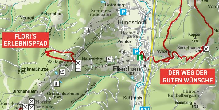 Flachau: Flori's Erlebnispfad